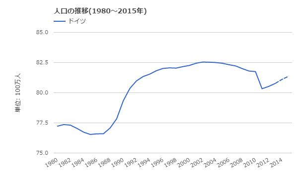 【GDP】2016年7〜9月期GDP改定値、年率2.3%増→1.3%増に下方修正・・・民間予測は2.3%増 [無断転載禁止]©2ch.net YouTube動画>28本 ->画像>28枚